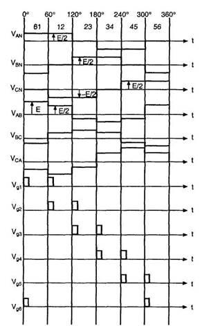 fort mcmurray csatlakoztassa példa társkereső profilra